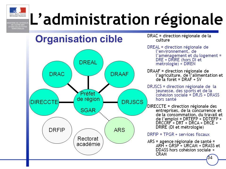 L'administration régionale