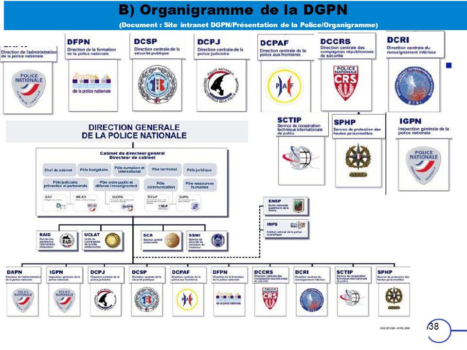 B) Organigramme de la DGPN