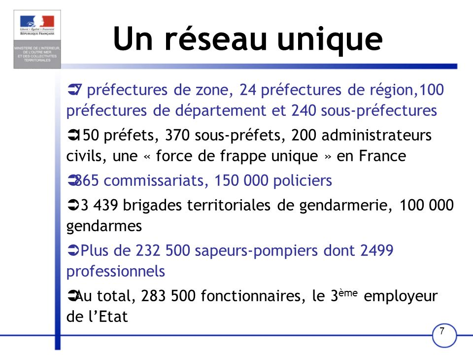 Un réseau unique7 préfectures de zone, 24 préfectures de région,100 préfectures de département et 240 sous-préfectures.