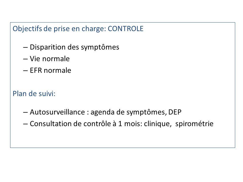 Objectifs de prise en charge: CONTROLE Disparition des symptômes