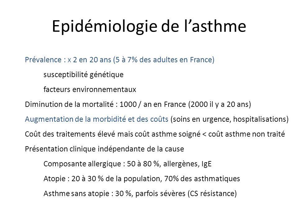 Epidémiologie de l'asthme