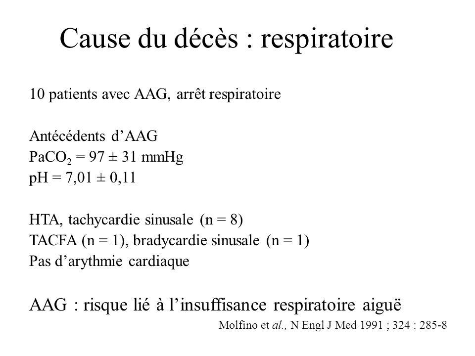 Cause du décès : respiratoire