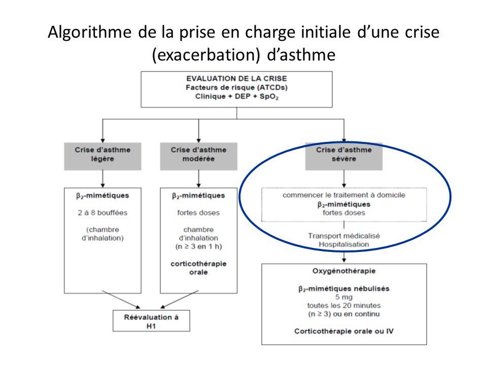 Algorithme de la prise en charge initiale d'une crise (exacerbation) d'asthme