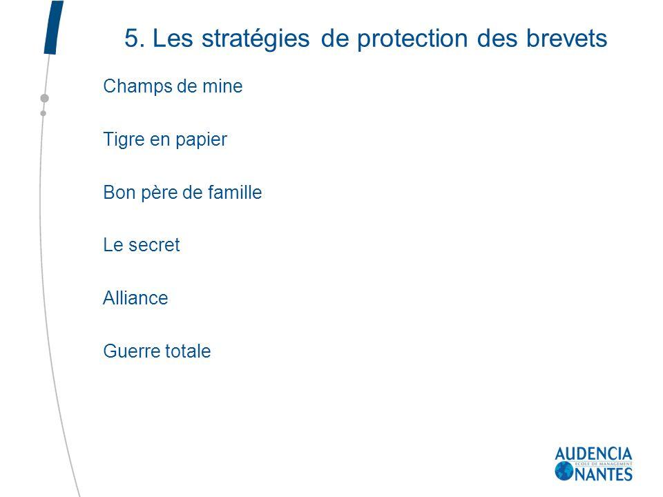 5. Les stratégies de protection des brevets
