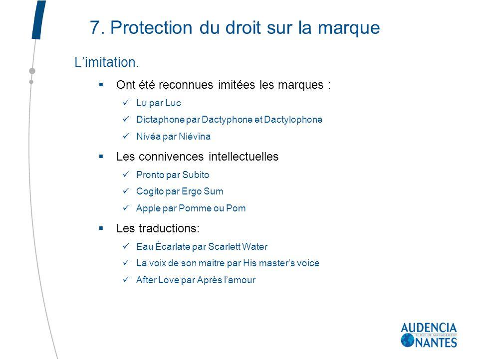 7. Protection du droit sur la marque