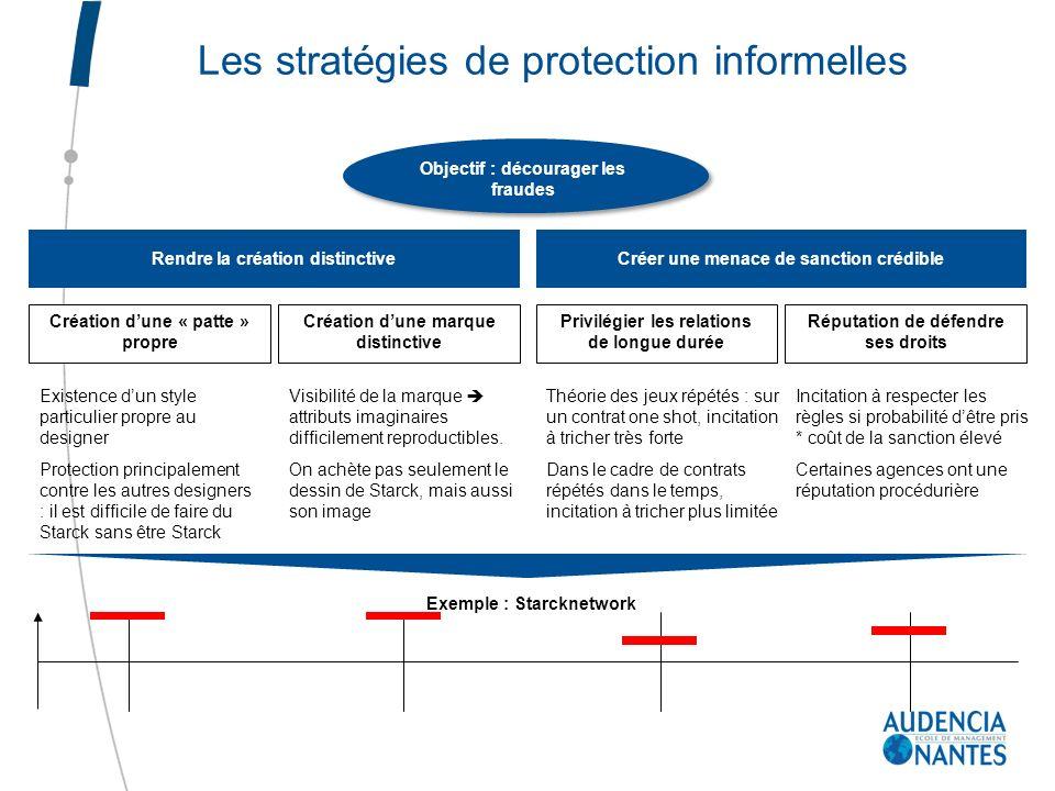 Les stratégies de protection informelles