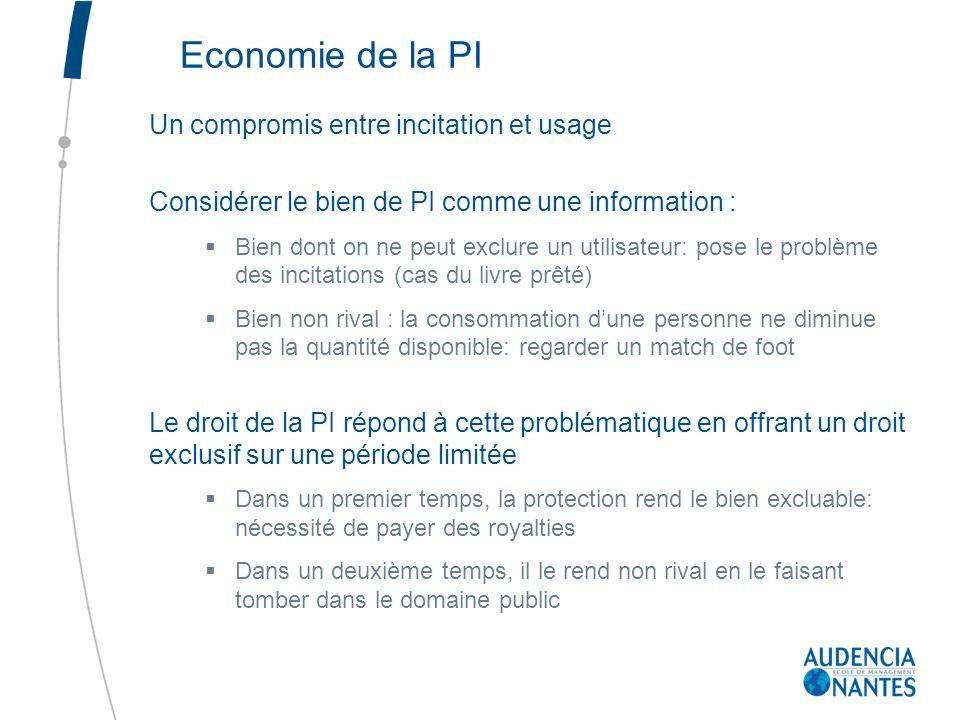 Economie de la PI Un compromis entre incitation et usage