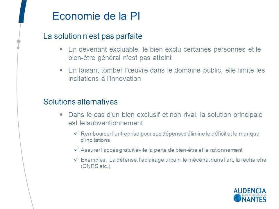 Economie de la PI La solution n'est pas parfaite