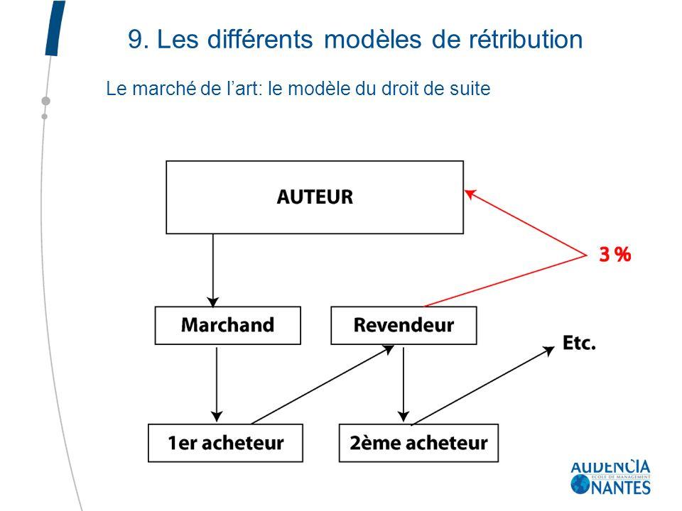 9. Les différents modèles de rétribution