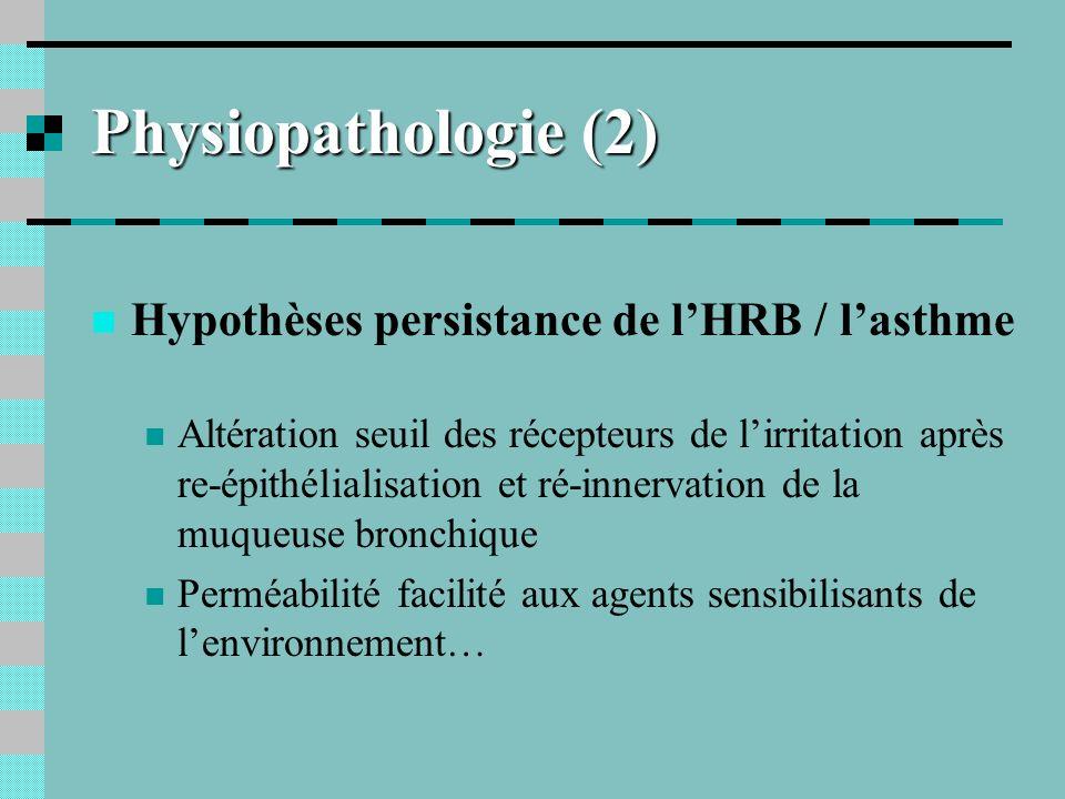 Physiopathologie (2) Hypothèses persistance de l'HRB / l'asthme