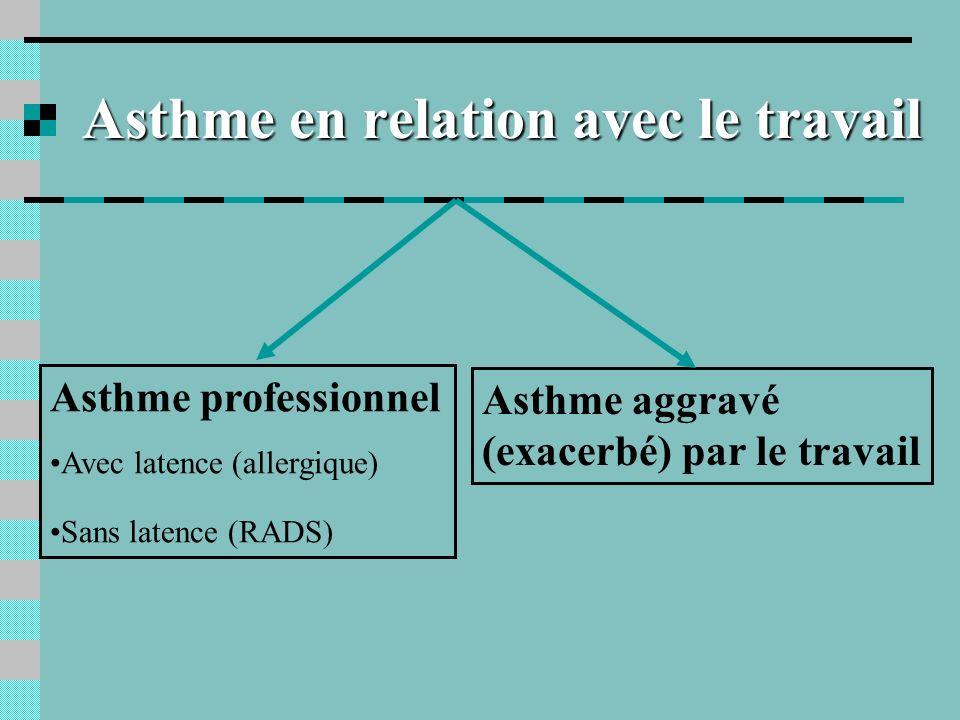 Asthme en relation avec le travail