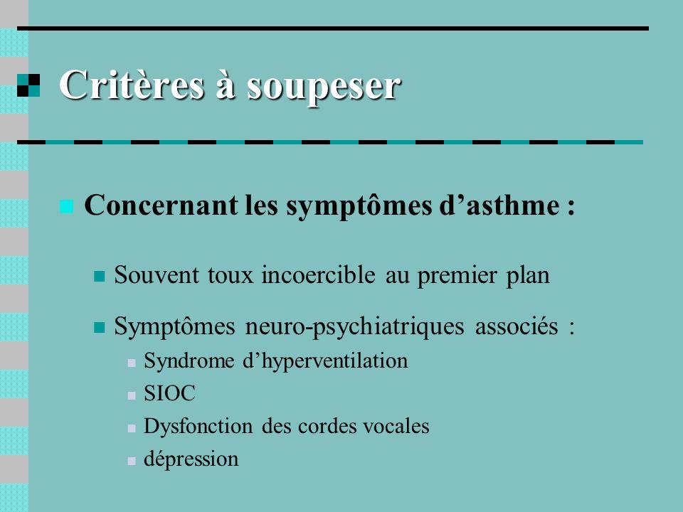 Critères à soupeser Concernant les symptômes d'asthme :