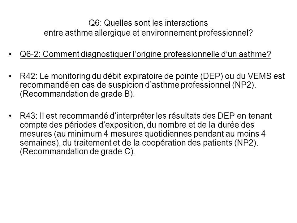 Q6: Quelles sont les interactions entre asthme allergique et environnement professionnel