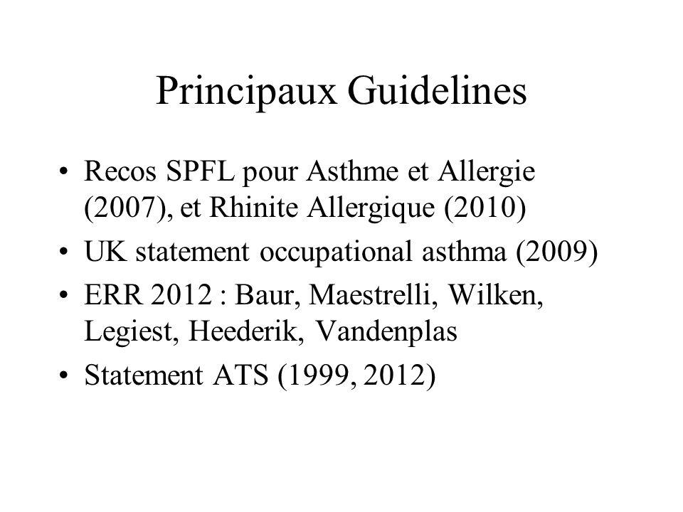 Principaux Guidelines