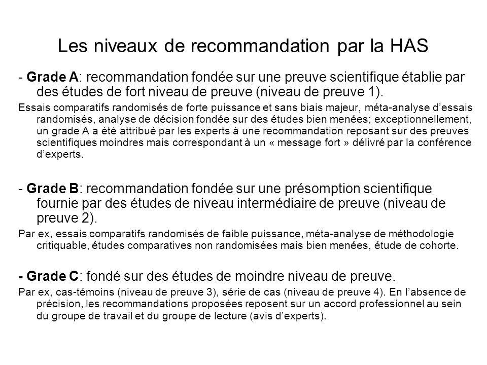 Les niveaux de recommandation par la HAS