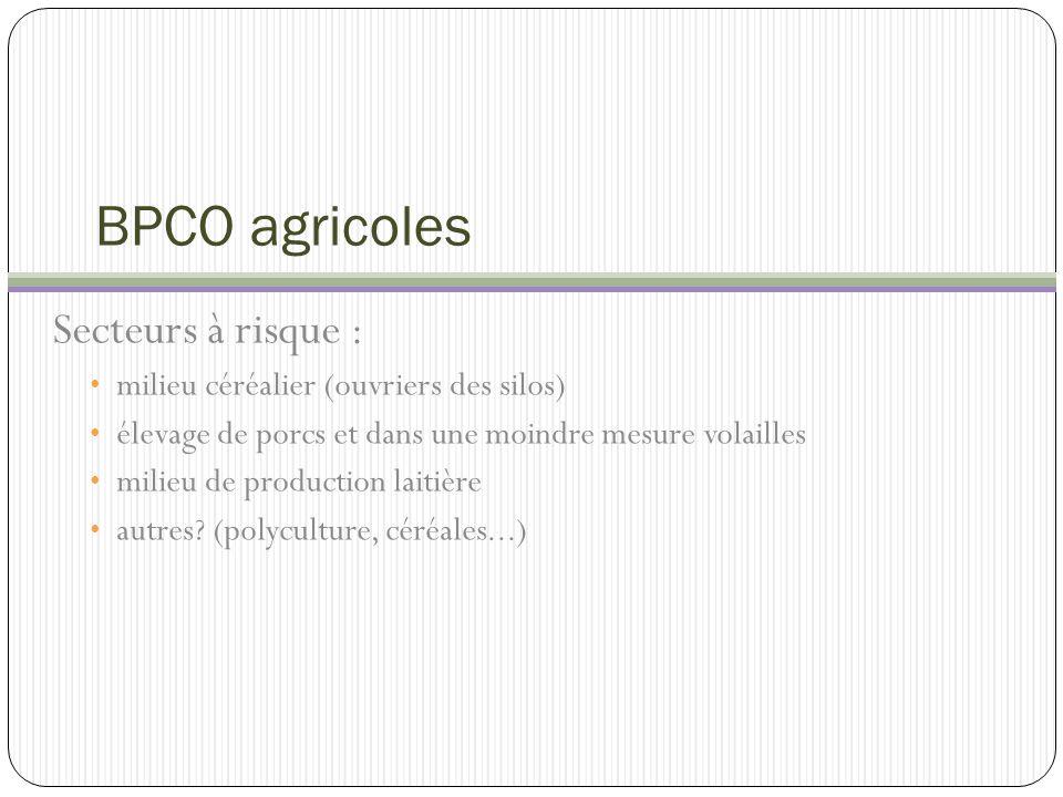 BPCO agricoles Secteurs à risque :