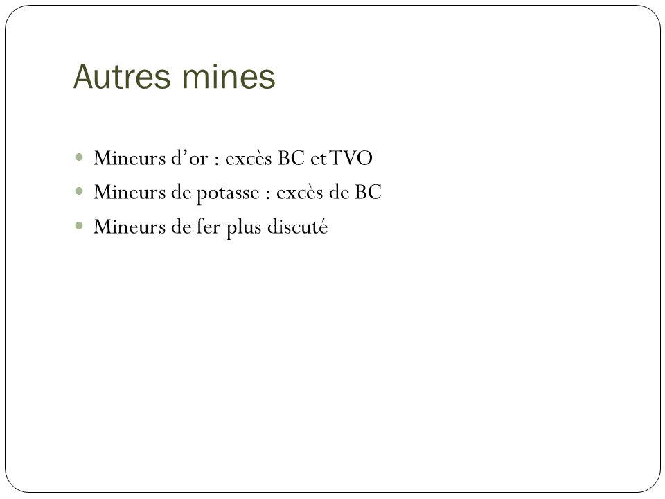 Autres mines Mineurs d'or : excès BC et TVO
