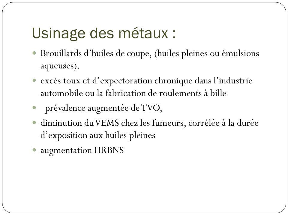 Usinage des métaux : Brouillards d'huiles de coupe, (huiles pleines ou émulsions aqueuses).