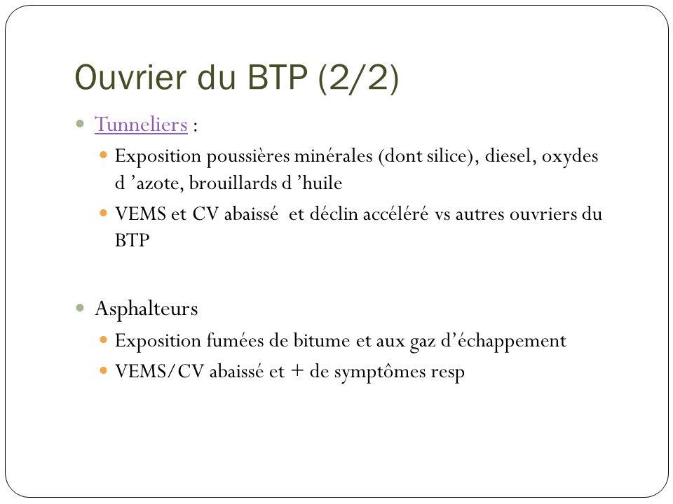 Ouvrier du BTP (2/2) Tunneliers : Asphalteurs