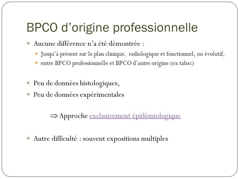 BPCO d'origine professionnelle