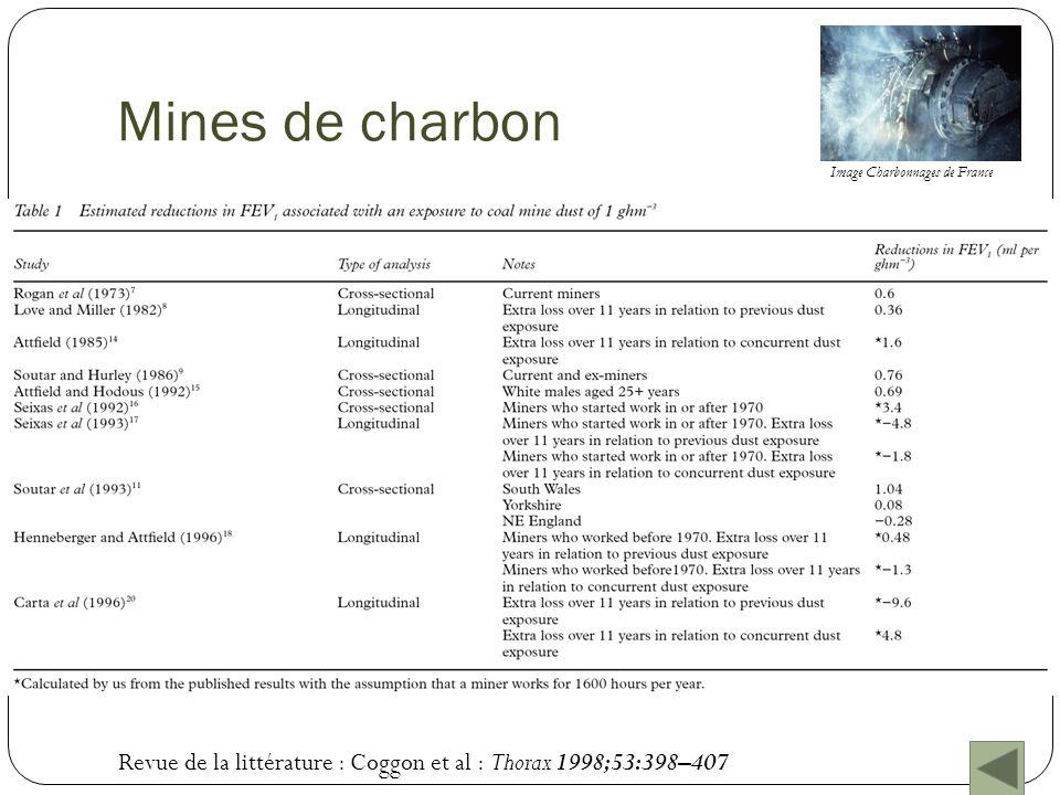 Mines de charbon Image Charbonnages de France.