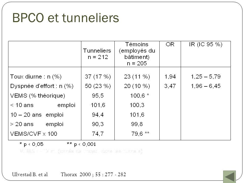 BPCO et tunneliers Ulvestad B. et al Thorax 2000 ; 55 : 277 - 282