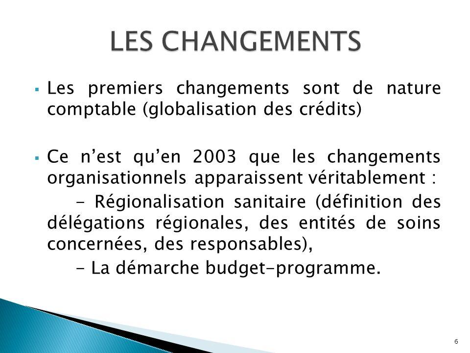LES CHANGEMENTS Les premiers changements sont de nature comptable (globalisation des crédits)