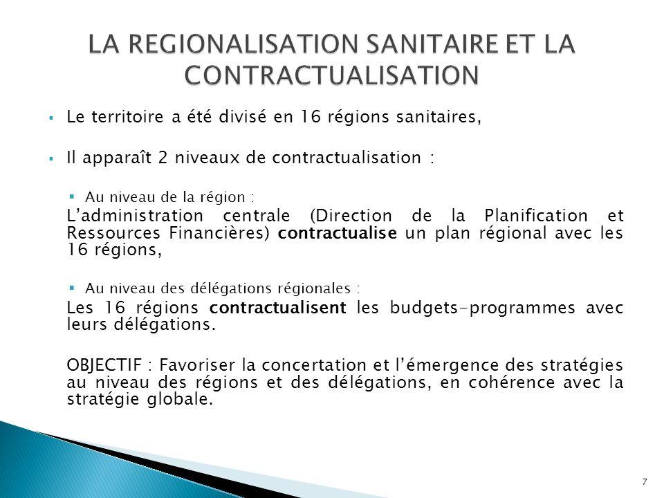 LA REGIONALISATION SANITAIRE ET LA CONTRACTUALISATION