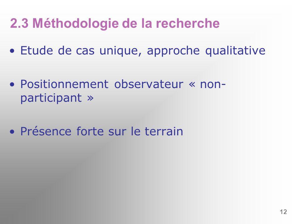 2.3 Méthodologie de la recherche