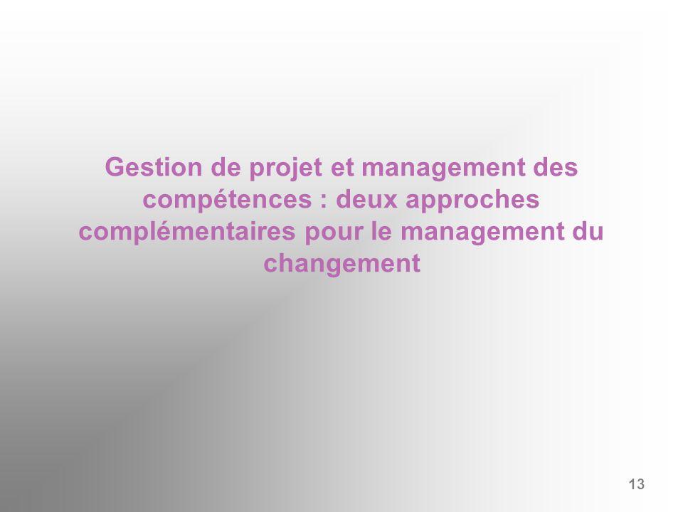 Gestion de projet et management des compétences : deux approches complémentaires pour le management du changement