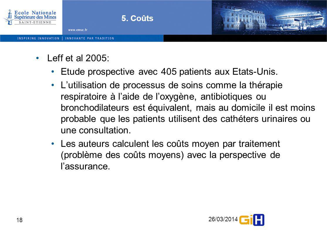 Etude prospective avec 405 patients aux Etats-Unis.