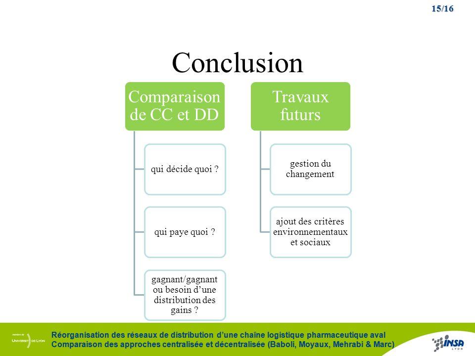 Conclusion Comparaison de CC et DD qui décide quoi qui paye quoi