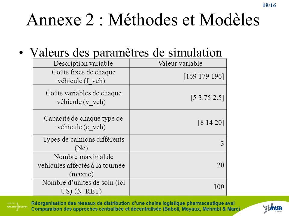 Annexe 2 : Méthodes et Modèles
