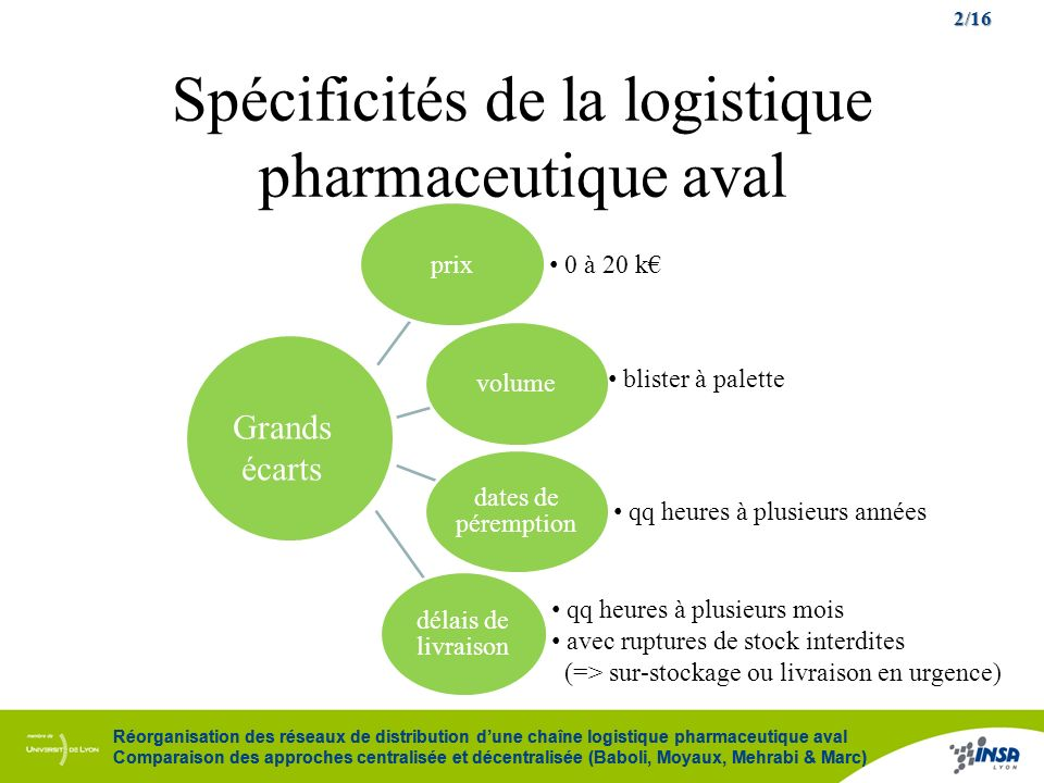 Spécificités de la logistique pharmaceutique aval