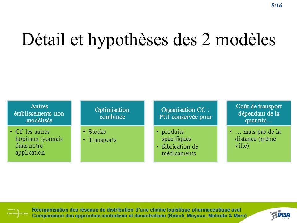 Détail et hypothèses des 2 modèles