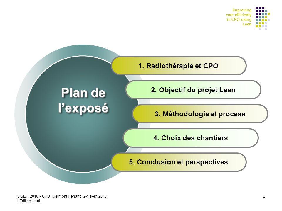 Plan de l'exposé 1. Radiothérapie et CPO 2. Objectif du projet Lean