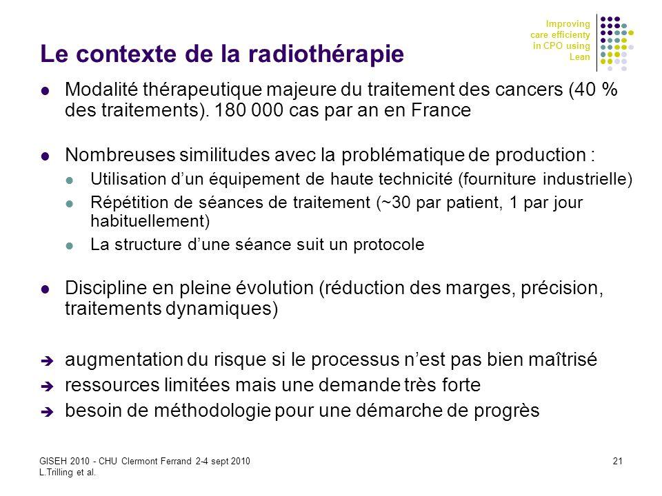 Le contexte de la radiothérapie