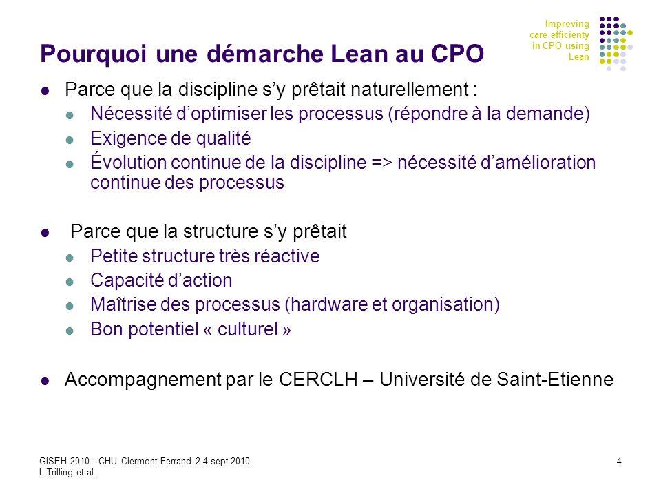 Pourquoi une démarche Lean au CPO