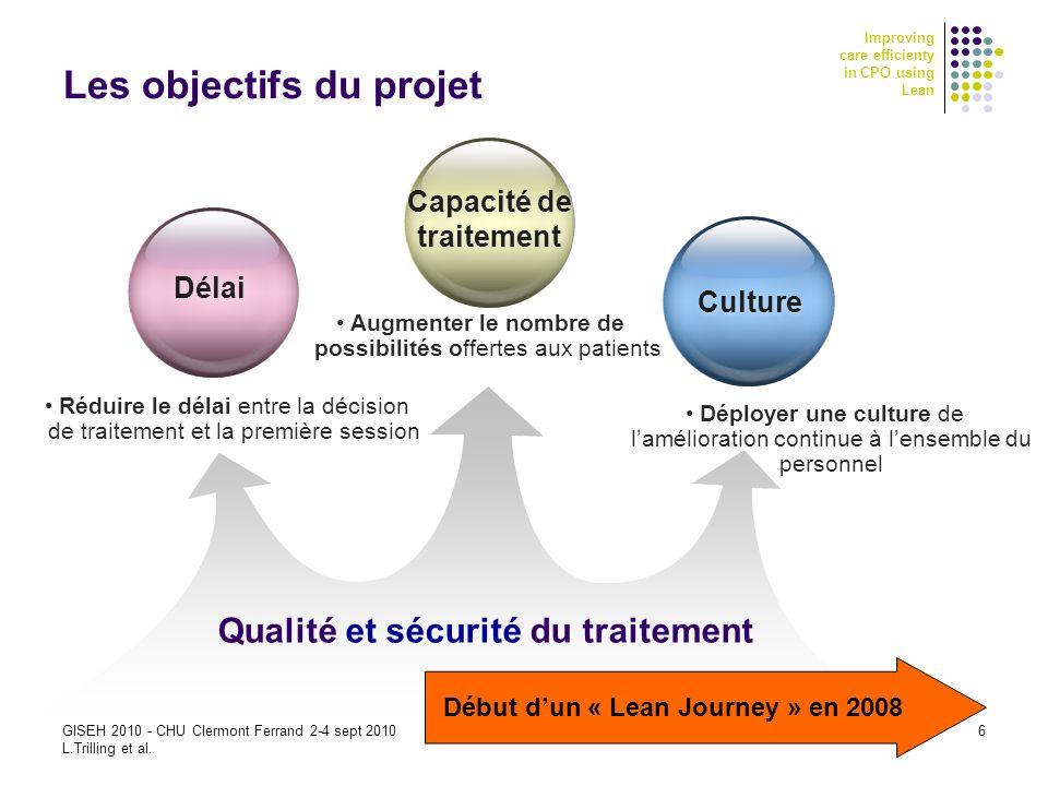 Les objectifs du projet