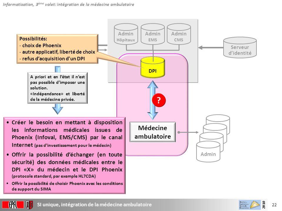 Informatisation, 3ème volet: intégration de la médecine ambulatoire