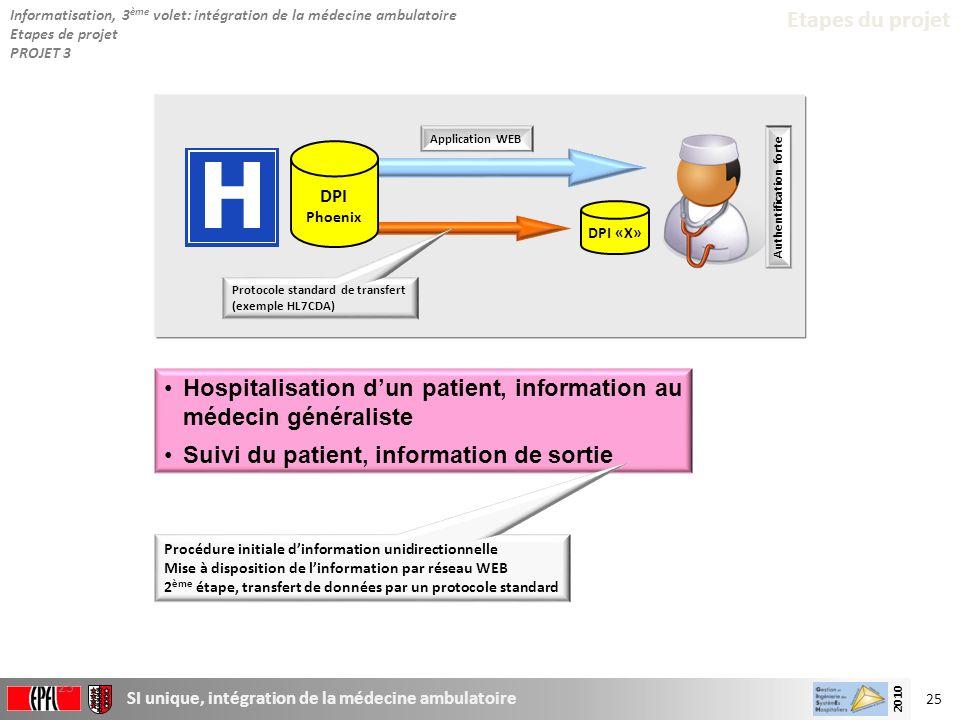 Hospitalisation d'un patient, information au médecin généraliste