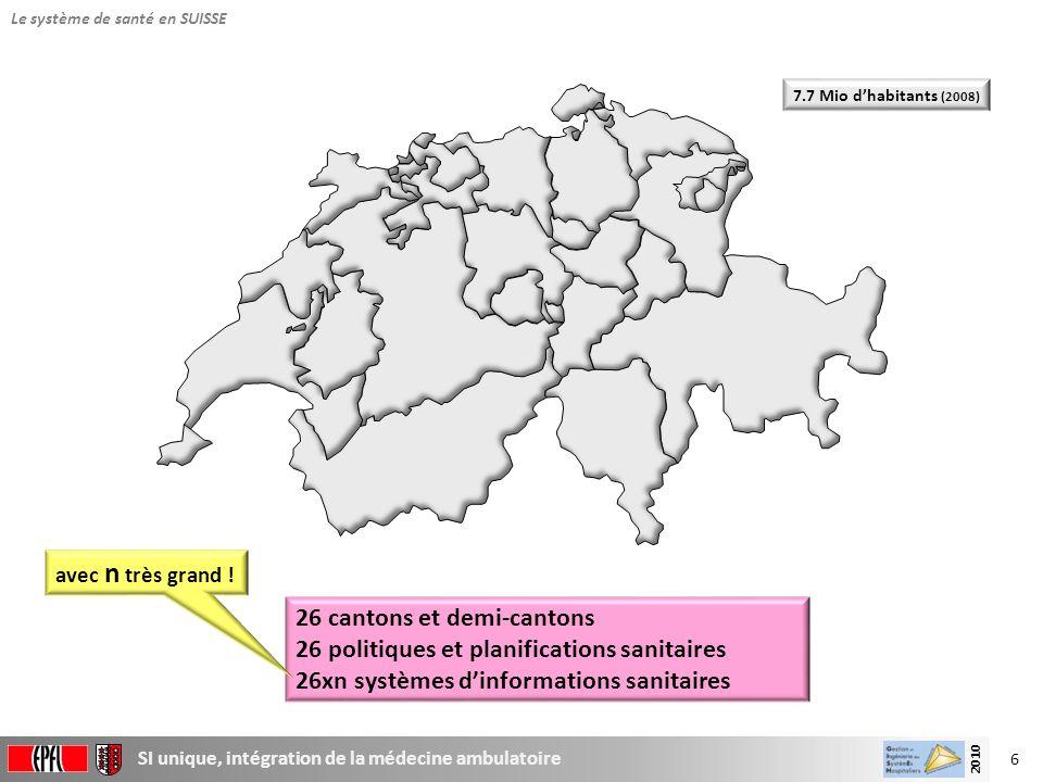 26 cantons et demi-cantons 26 politiques et planifications sanitaires