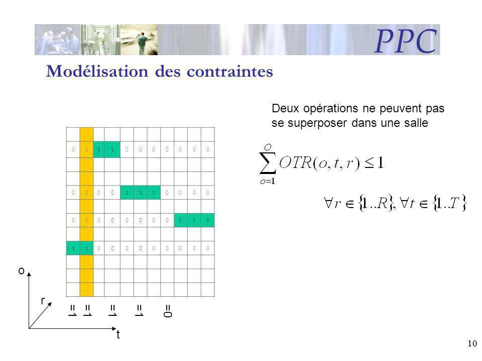 PPC Modélisation des contraintes Deux opérations ne peuvent pas