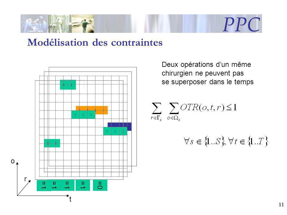PPC Modélisation des contraintes Deux opérations d'un même