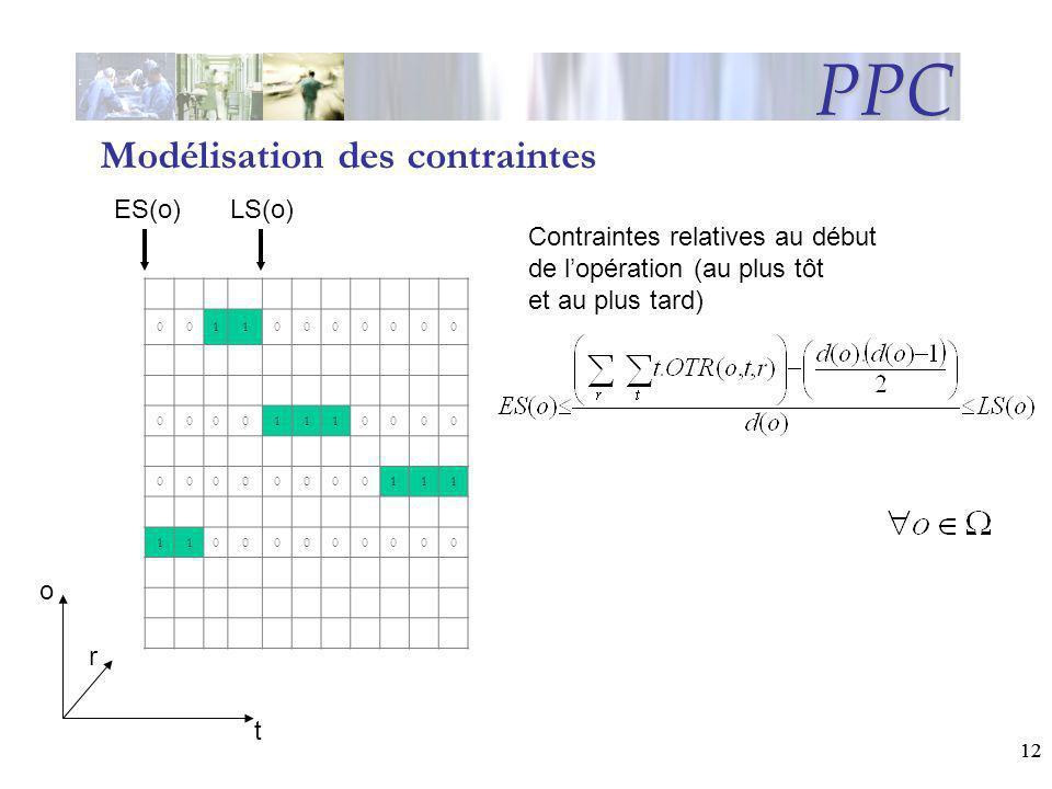 PPC Modélisation des contraintes ES(o) LS(o)
