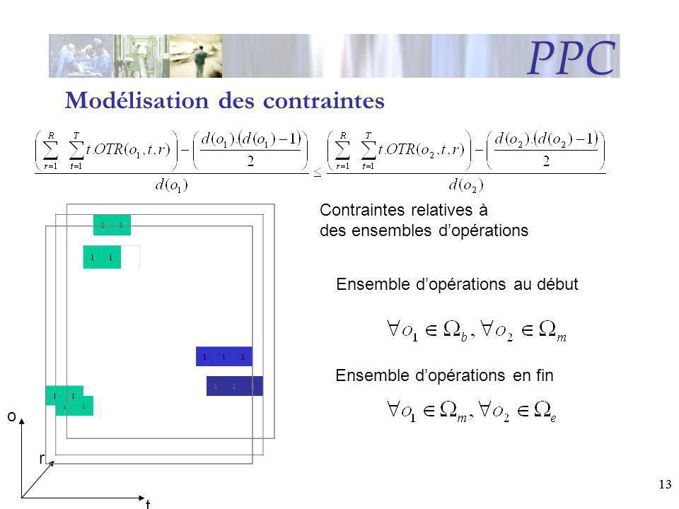PPC Modélisation des contraintes Contraintes relatives à