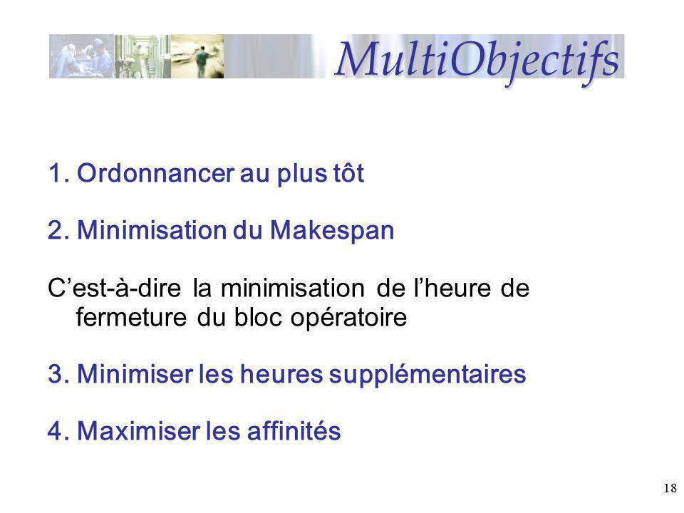MultiObjectifs 1. Ordonnancer au plus tôt 2. Minimisation du Makespan