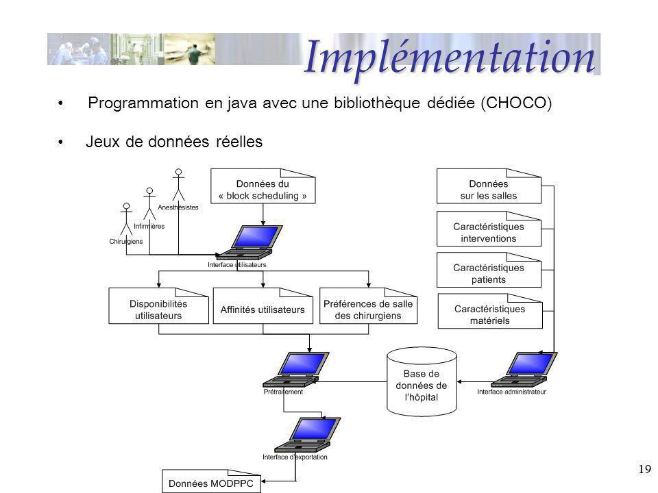 Implémentation Programmation en java avec une bibliothèque dédiée (CHOCO) Jeux de données réelles.