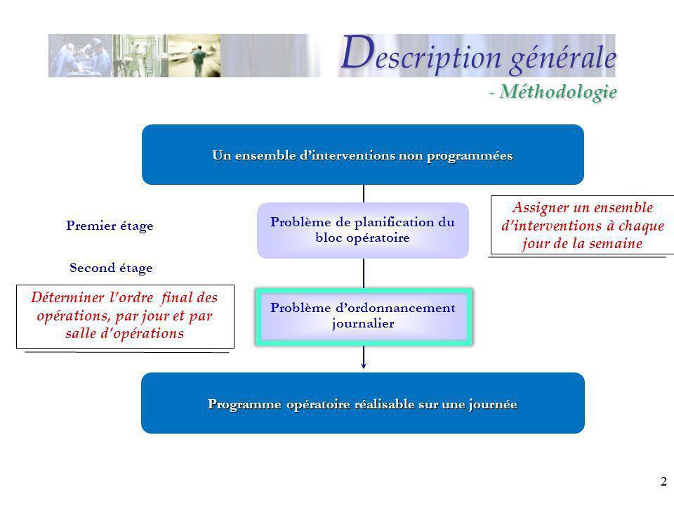 Description générale - Méthodologie