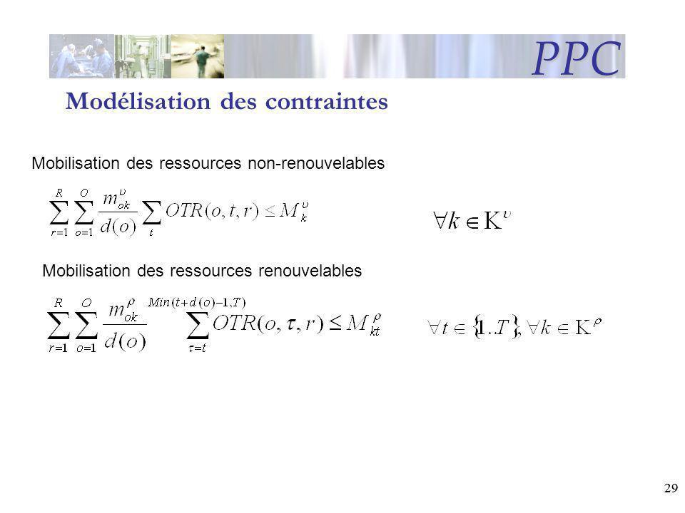 PPC Modélisation des contraintes